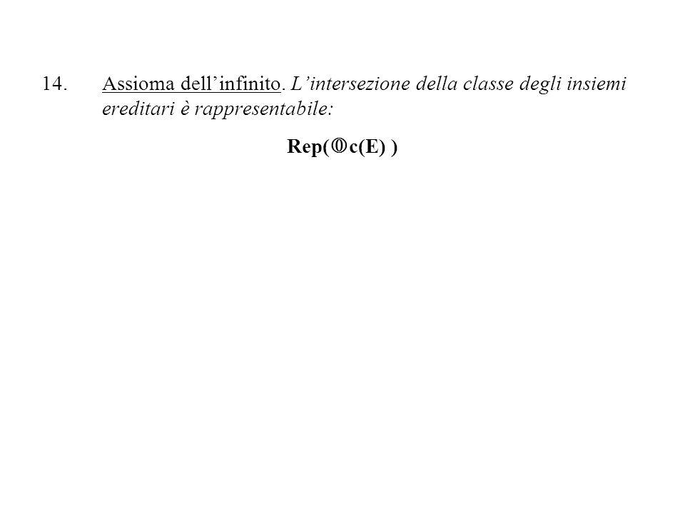 14.Assioma dellinfinito. Lintersezione della classe degli insiemi ereditari è rappresentabile: Rep( c(E) )