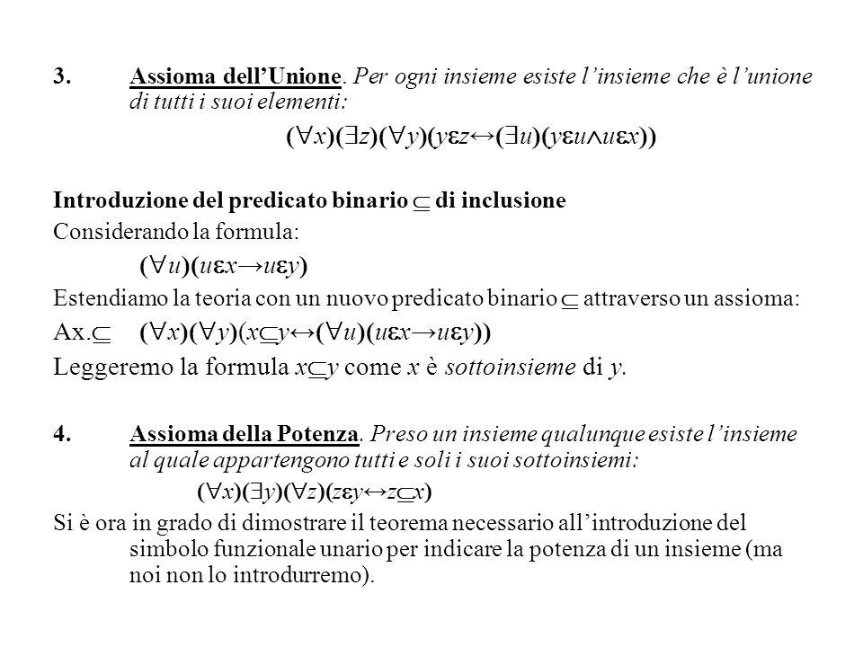 3.Assioma dellUnione. Per ogni insieme esiste linsieme che è lunione di tutti i suoi elementi: ( x)( z)( y)(y z( u)(y u u x)) Introduzione del predica