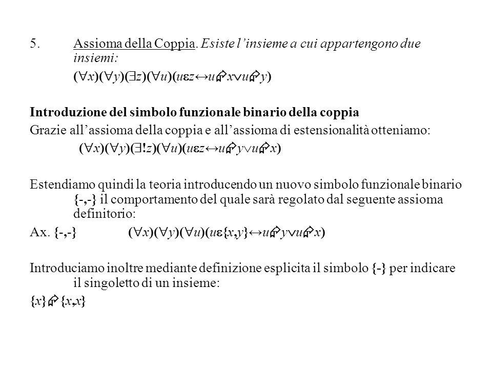 Introduzione del simbolo funzionale binario {-,-}ss, coppia di insiemi Dalla comprensione e dallestensionalità si ottiene: ( x S)( y S)( !z)( u S)(ugzu x u y) Introduciamo ora il simbolo {-,-}ss mediante il seguente assioma: Ax.