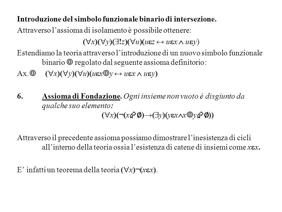 Introduzione del simbolo funzionale unario dellunione Grazie allassioma dellunione e allassioma di estensionalità otteniamo: ( x)( !z)( u)(u z( y)(u y y x)) estendiamo la teoria introducendo un nuovo simbolo funzionale unario di unione, regolato dal seguente assioma definitoro: Ax.