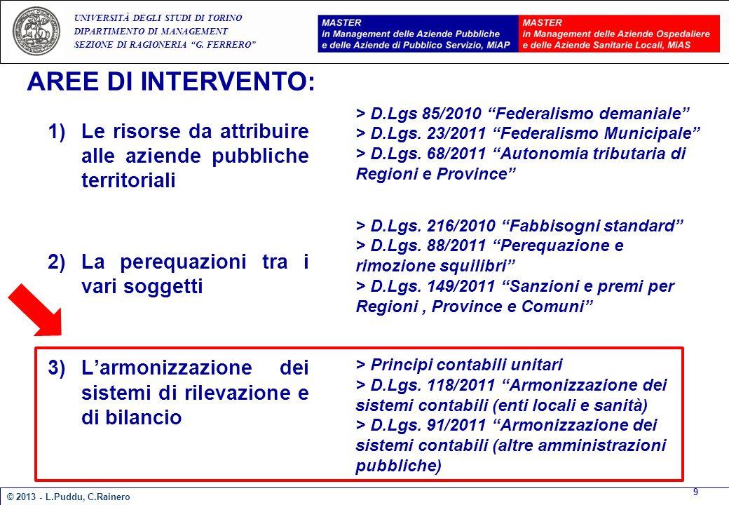 E A UNIVERSITÀ DEGLI STUDI DI TORINO DIPARTIMENTO DI MANAGEMENT SEZIONE DI RAGIONERIA G. FERRERO > D.Lgs 85/2010 Federalismo demaniale > D.Lgs. 23/201