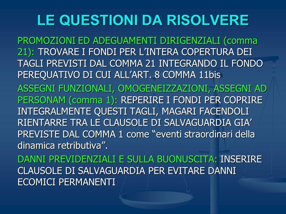 LE QUESTIONI DA RISOLVERE PROMOZIONI ED ADEGUAMENTI DIRIGENZIALI (comma 21): TROVARE I FONDI PER LINTERA COPERTURA DEI TAGLI PREVISTI DAL COMMA 21 INT