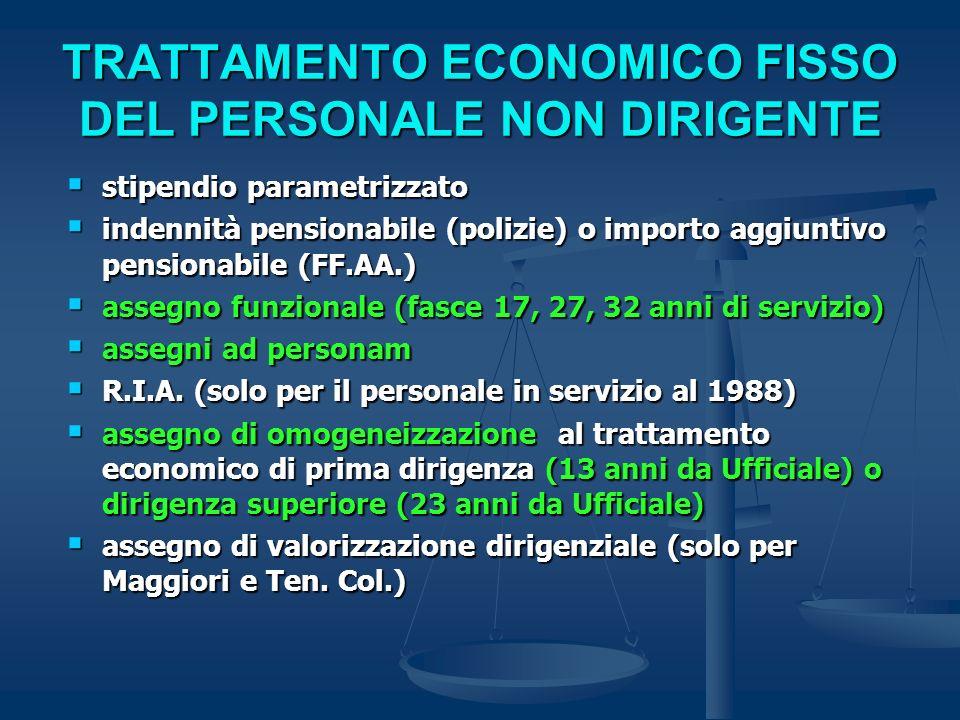 TRATTAMENTO ECONOMICO FISSO DEL PERSONALE NON DIRIGENTE stipendio parametrizzato stipendio parametrizzato indennità pensionabile (polizie) o importo a
