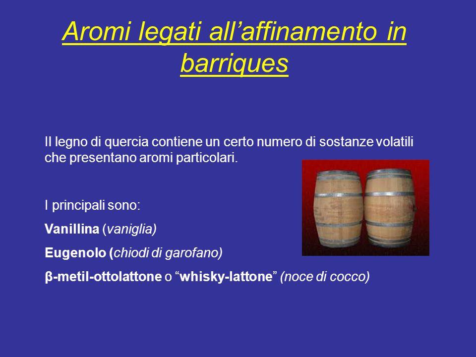 Aromi legati allaffinamento in barriques Il legno di quercia contiene un certo numero di sostanze volatili che presentano aromi particolari. I princip