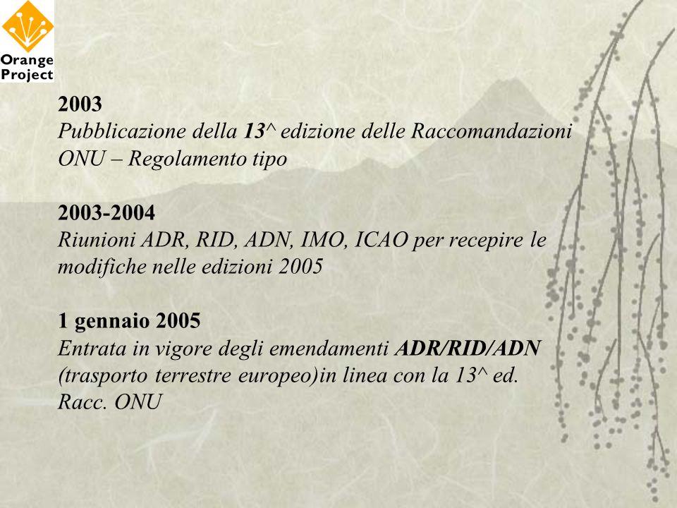 2003 Pubblicazione della 13^ edizione delle Raccomandazioni ONU – Regolamento tipo 2003-2004 Riunioni ADR, RID, ADN, IMO, ICAO per recepire le modific