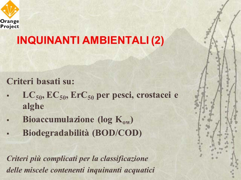 INQUINANTI AMBIENTALI (2) Criteri basati su: LC 50, EC 50, ErC 50 per pesci, crostacei e alghe Bioaccumulazione (log K ow ) Biodegradabilità (BOD/COD)