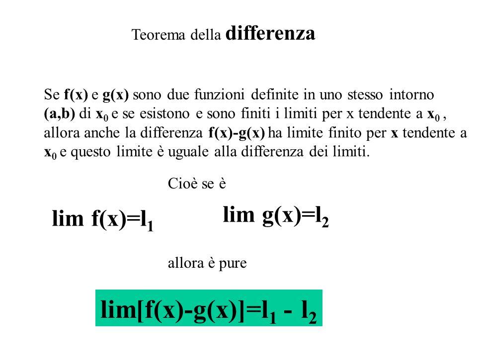 Teorema della differenza Se f(x) e g(x) sono due funzioni definite in uno stesso intorno (a,b) di x 0 e se esistono e sono finiti i limiti per x tende