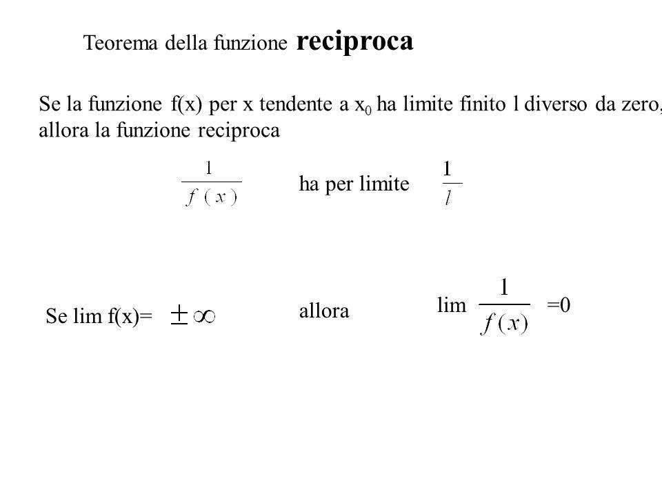 Teorema della funzione reciproca Se la funzione f(x) per x tendente a x 0 ha limite finito l diverso da zero, allora la funzione reciproca ha per limi