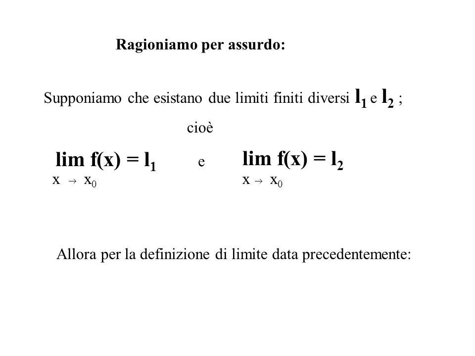 Ragioniamo per assurdo: Supponiamo che esistano due limiti finiti diversi l 1 e l 2 ; cioè lim f(x) = l 1 xx0x0 lim f(x) = l 2 xx0x0 e Allora per la d