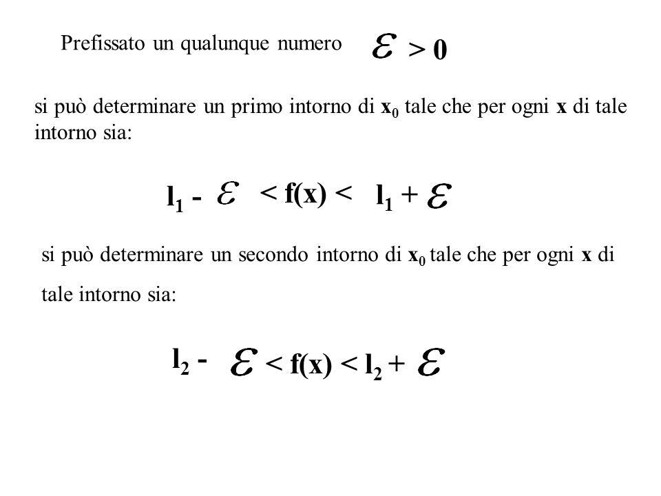 Prefissato un qualunque numero > 0 si può determinare un primo intorno di x 0 tale che per ogni x di tale intorno sia: l 1 - < f(x) < l 1 + si può det