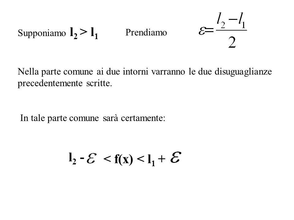 Supponiamo l 2 > l 1 Prendiamo Nella parte comune ai due intorni varranno le due disuguaglianze precedentemente scritte. In tale parte comune sarà cer