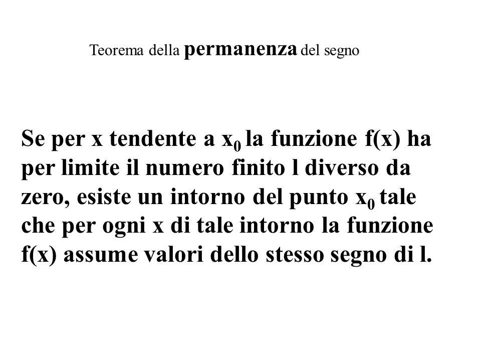 Teorema della permanenza del segno Se per x tendente a x 0 la funzione f(x) ha per limite il numero finito l diverso da zero, esiste un intorno del pu