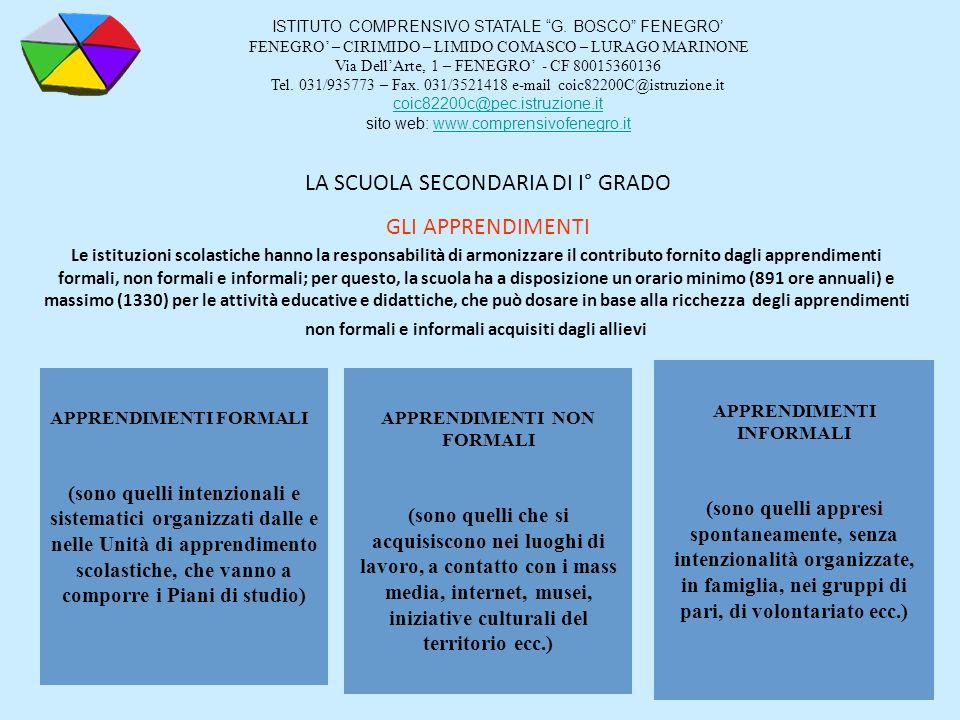 ISTITUTO COMPRENSIVO STATALE G. BOSCO FENEGRO FENEGRO – CIRIMIDO – LIMIDO COMASCO – LURAGO MARINONE Via DellArte, 1 – FENEGRO - CF 80015360136 Tel. 03