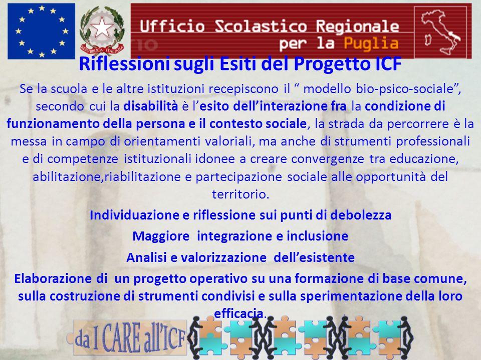 Riflessioni sugli Esiti del Progetto ICF Se la scuola e le altre istituzioni recepiscono il modello bio-psico-sociale, secondo cui la disabilità è les