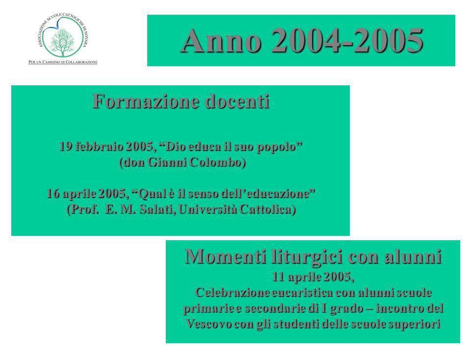 Anno 2004-2005 Formazione docenti 19 febbraio 2005, Dio educa il suo popolo (don Gianni Colombo) (don Gianni Colombo) 16 aprile 2005, Qual è il senso delleducazione (Prof.