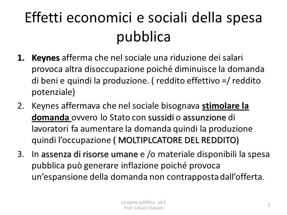 Effetti economici e sociali della spesa pubblica 1.Keynes 1.Keynes afferma che nel sociale una riduzione dei salari provoca altra disoccupazione poich
