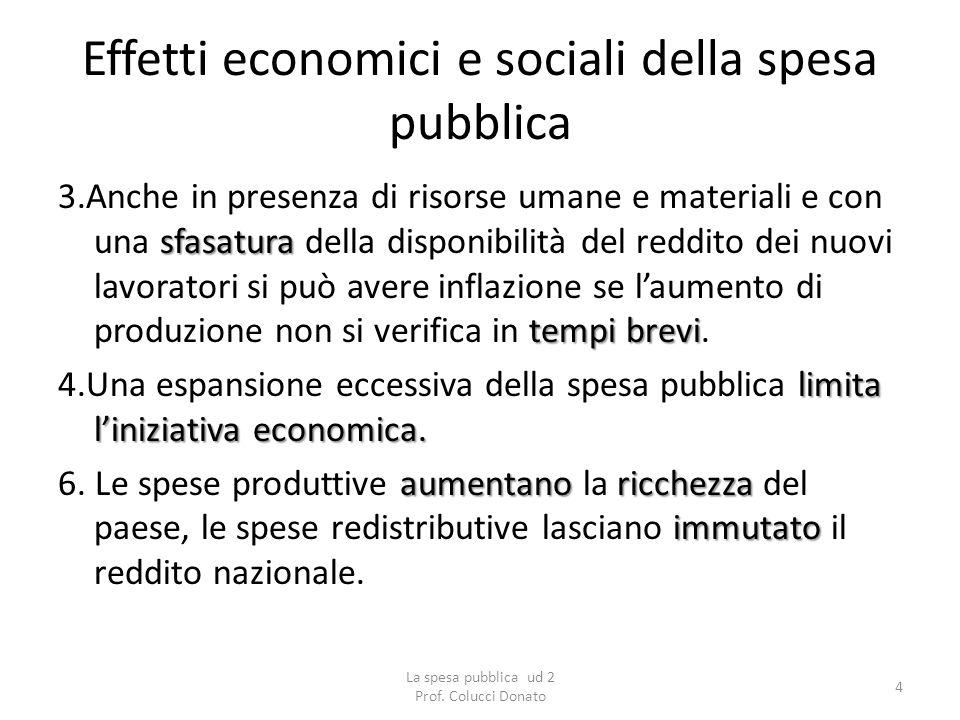 Effetti economici e sociali della spesa pubblica sfasatura tempi brevi 3.Anche in presenza di risorse umane e materiali e con una sfasatura della disp