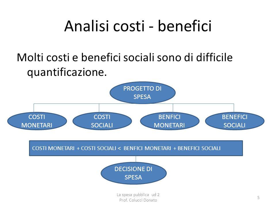 Analisi costi - benefici Molti costi e benefici sociali sono di difficile quantificazione. PROGETTO DI SPESA COSTI MONETARI BENEFICI SOCIALI BENFICI M