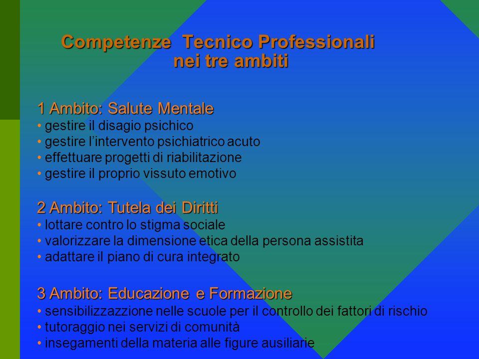 Ambiti di Acquisizione delle Competenze Tecnico Professionali Salute Mentale Tutela dei Diritti Educazione e Formazione