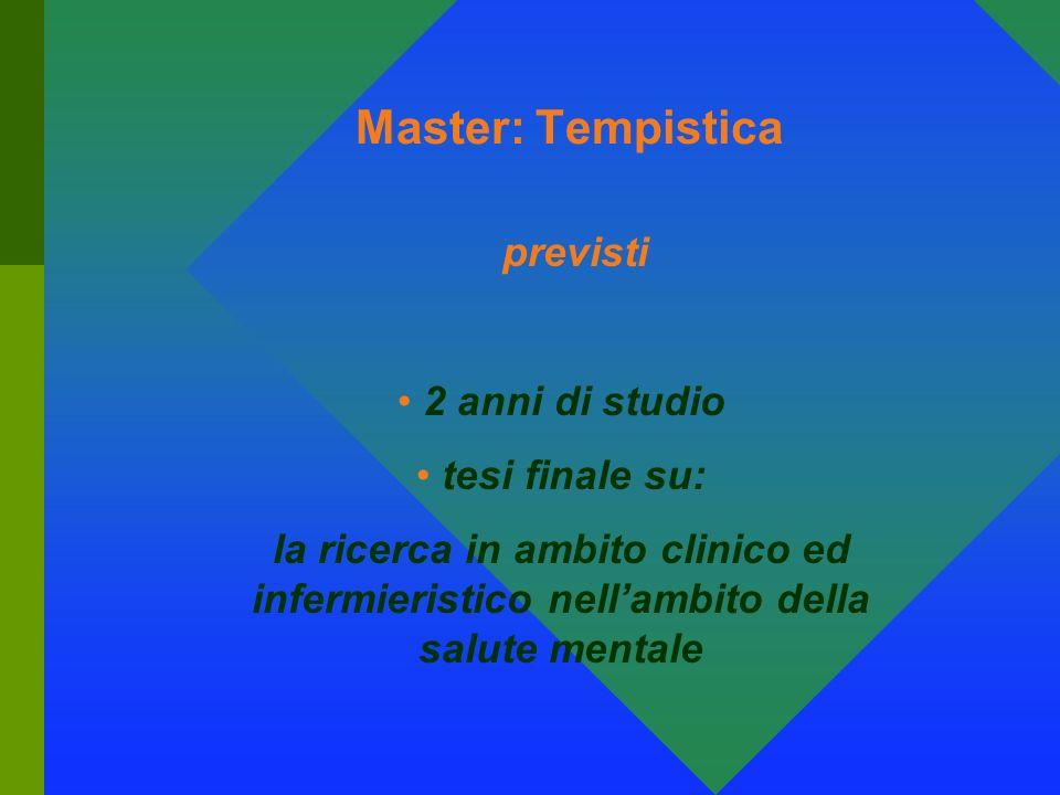 Master I Livello Infermieristica - Salute Mentale il Master prevede 500 ore teoria 500 ore tirocinio guidato 500 ore lavoro individuale