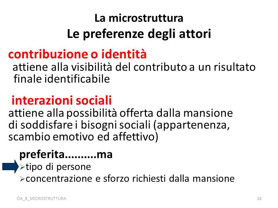OA_B_MICROSTRUTTURA13 varietà attiene alla dimensione orizzontale La microstruttura Le preferenze degli attori preferita..........ma compiti con basso