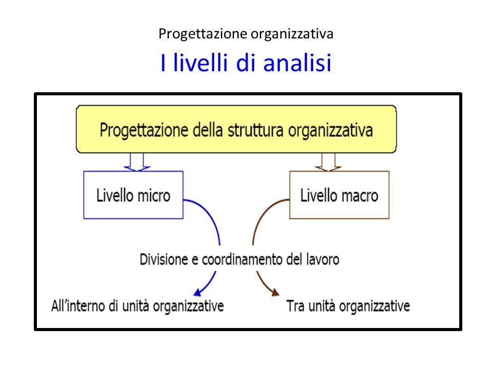 Progettazione organizzativa I livelli di analisi