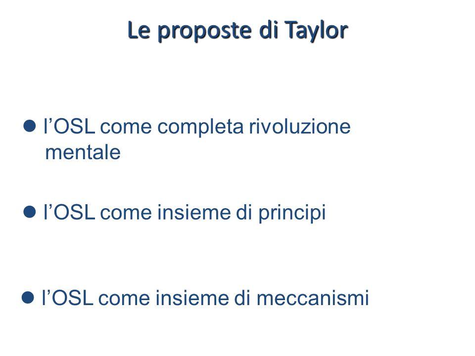 Il taylorismo: tratti distintivi Modello ottimale di organizzazione Specializzazione orizzontale Specializzazione Verticale efficienza Assetto organiz