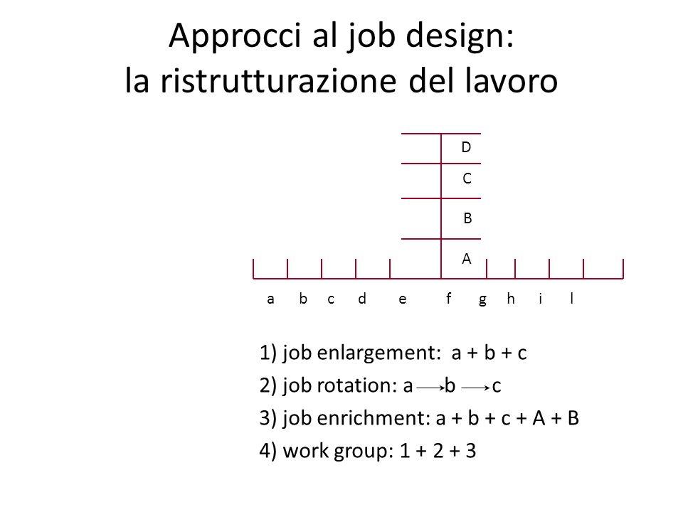 Approccio economico di stampo taylorista alla progettazione della microstruttura Πmassima divisione (orizzontale e verticale) del lavoro mansione = u