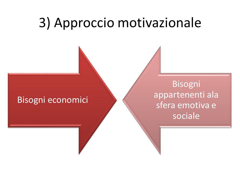 A D C B a b c d e f g h i l 1) job enlargement: a + b + c 2) job rotation: a b c 3) job enrichment: a + b + c + A + B 4) work group: 1 + 2 + 3 Approcci al job design: la ristrutturazione del lavoro