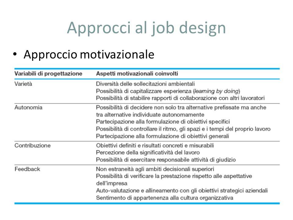 3) Approccio motivazionale Bisogni economici Bisogni appartenenti ala sfera emotiva e sociale
