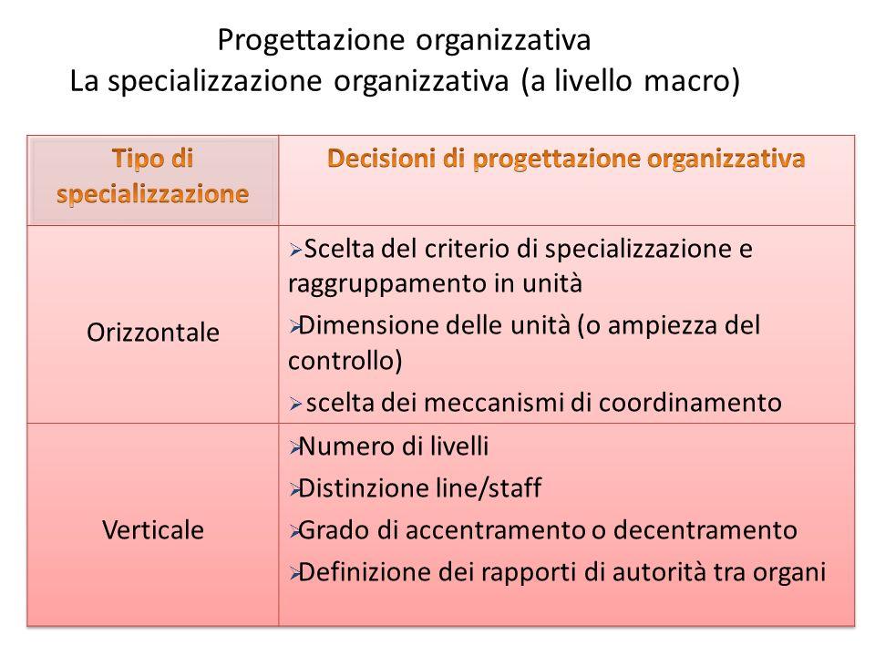 La progettazione organizzativa La macrostruttura