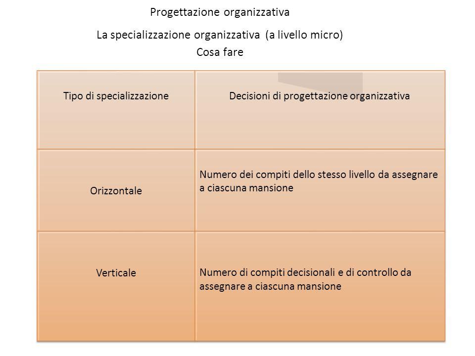 La microstruttura I concetti di base compito Insieme di operazioni unitarie o attività umane elementari necessariamente collegate e non ulteriormente