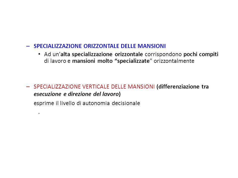 Progettazione organizzativa La specializzazione organizzativa (a livello micro) Cosa fare