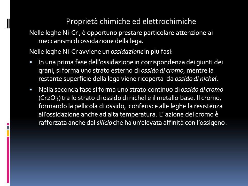 Proprietà chimiche ed elettrochimiche Nelle leghe Ni-Cr, è opportuno prestare particolare attenzione ai meccanismi di ossidazione della lega. Nelle le