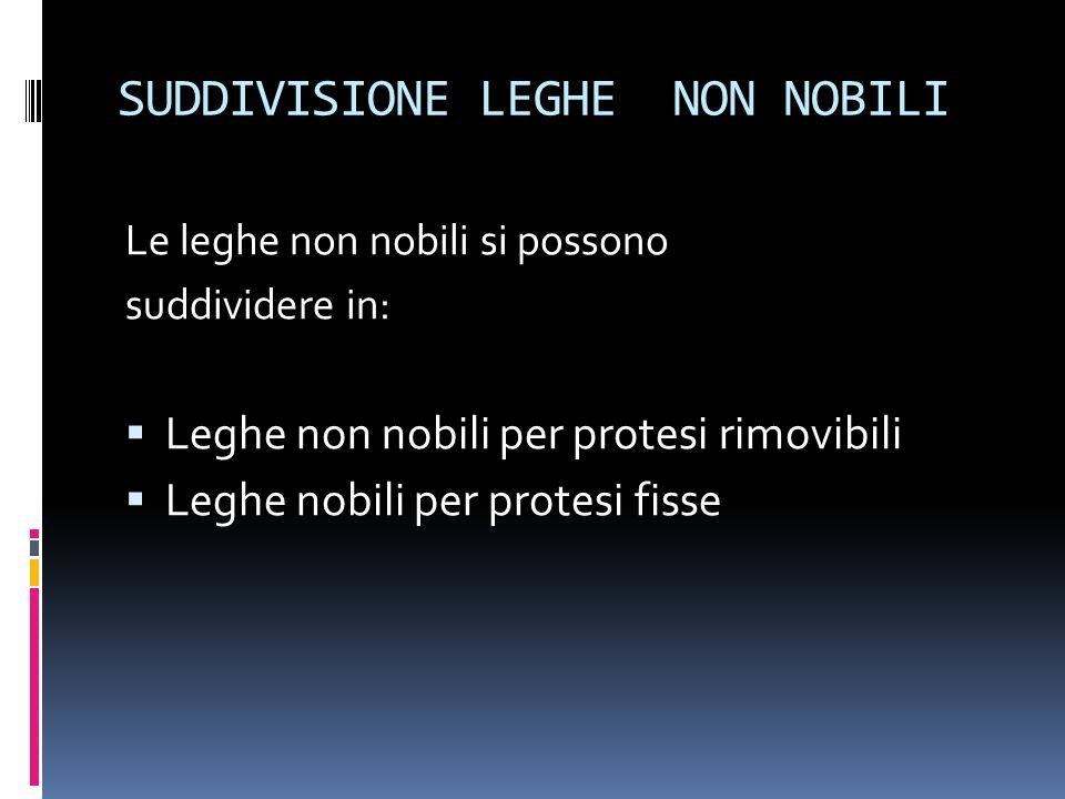 SUDDIVISIONE LEGHE NON NOBILI Le leghe non nobili si possono suddividere in: Leghe non nobili per protesi rimovibili Leghe nobili per protesi fisse