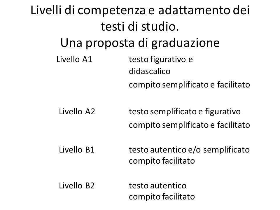 Livelli di competenza e adattamento dei testi di studio. Una proposta di graduazione Livello A1testo figurativo e didascalico compito semplificato e f