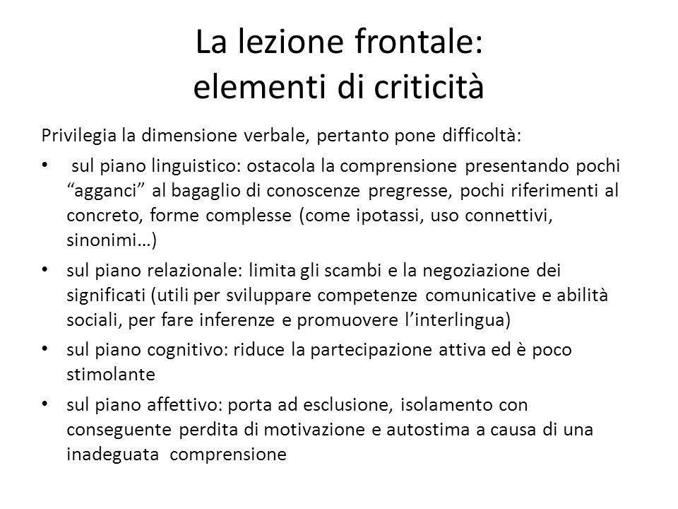 La lezione frontale: elementi di criticità Privilegia la dimensione verbale, pertanto pone difficoltà: sul piano linguistico: ostacola la comprensione