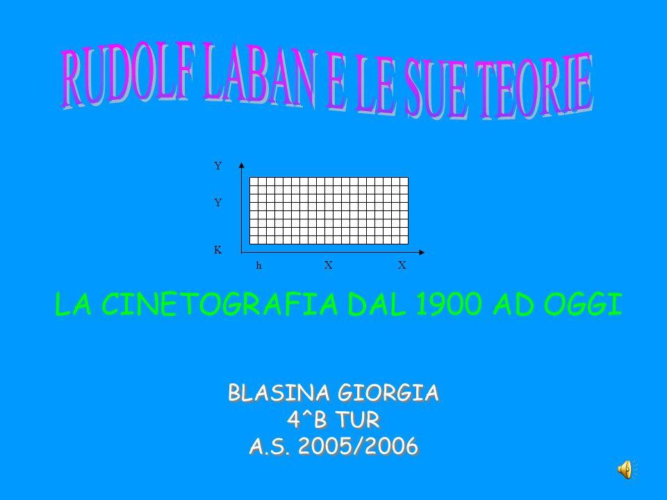 LA CINETOGRAFIA DAL 1900 AD OGGI BLASINA GIORGIA 4^B TUR A.S. 2005/2006 BLASINA GIORGIA 4^B TUR A.S. 2005/2006 K Y Xh Y X