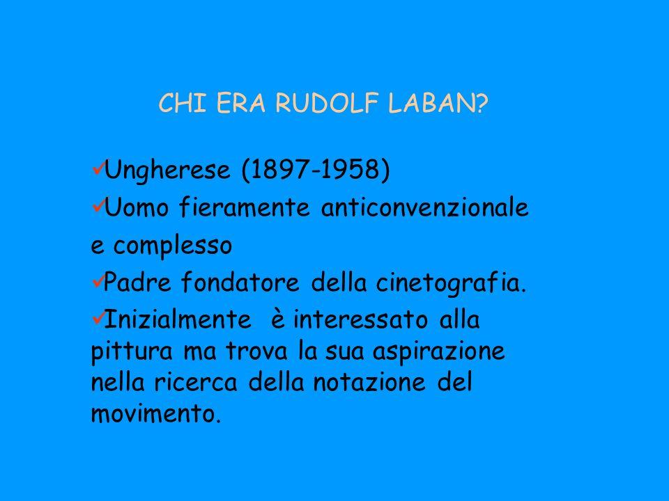 CHI ERA RUDOLF LABAN? Ungherese (1897-1958) Uomo fieramente anticonvenzionale e complesso Padre fondatore della cinetografia. Inizialmente è interessa