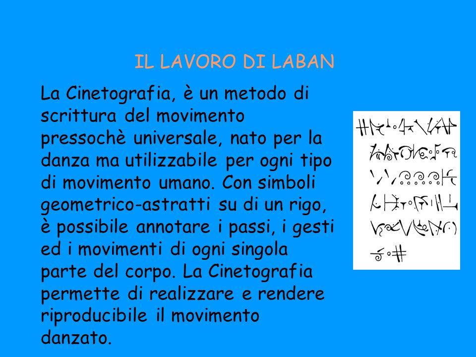 IL LAVORO DI LABAN La Cinetografia, è un metodo di scrittura del movimento pressochè universale, nato per la danza ma utilizzabile per ogni tipo di mo
