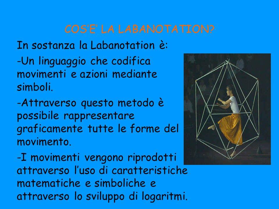 COSE LA LABANOTATION? In sostanza la Labanotation è: -Un linguaggio che codifica movimenti e azioni mediante simboli. -Attraverso questo metodo è poss