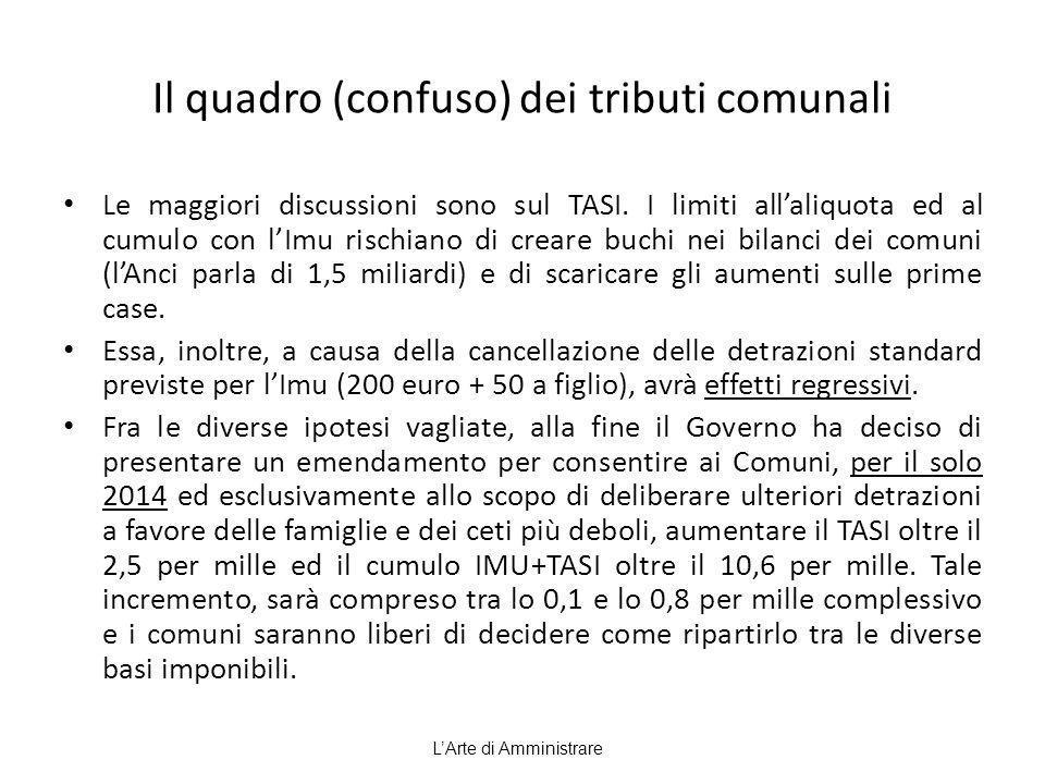 Il quadro (confuso) dei tributi comunali Le maggiori discussioni sono sul TASI. I limiti allaliquota ed al cumulo con lImu rischiano di creare buchi n