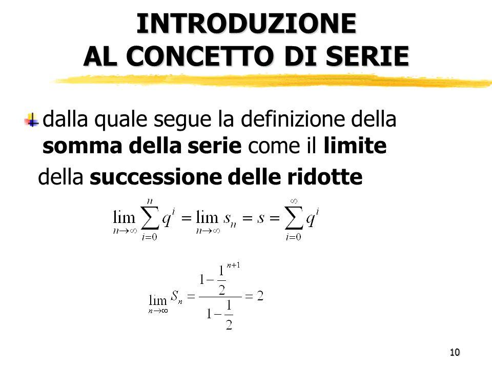 10 INTRODUZIONE AL CONCETTO DI SERIE dalla quale segue la definizione della somma della serie come il limite della successione delle ridotte