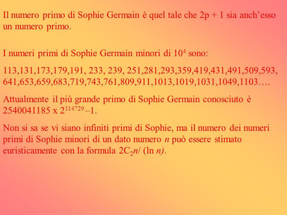 Sophie Germain Nacque nel 1776 a Parigi, iniziò sin da ragazza a studiare la matematica nonostante la famiglia si opponesse a questa passione poco femminile.