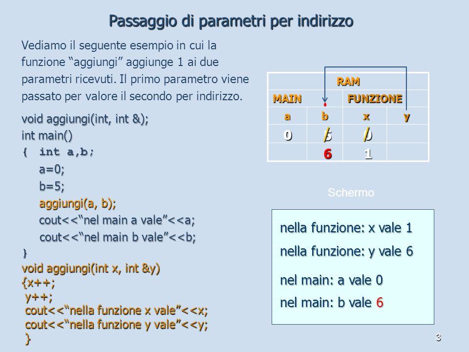3.14 4 /* Scambio del valore di due variabili mediante valore */ #include #include using namespace std; /* Scambio riceve due parametri di tipo float */ void Scambio(float, float ); void Scambio(float, float ); // prototipo int main() { float var1 = 3.14, var2 = 1.41; float var1 = 3.14, var2 = 1.41; // variabili locali cout << Prima dello scambio: var1 = << var1 << var2 = << var2 << endl; cout << Prima dello scambio: var1 = << var1 << var2 = << var2 << endl; // A Scambio sono passati i valori contenuti in var1 e var2 Scambio (var1, var2); Scambio (var1, var2); // chiamata di funzione cout << Dopo lo scambio....: var1 = << var1 << var2 = << var2 << endl; cout << Dopo lo scambio....: var1 = << var1 << var2 = << var2 << endl;} // Funzione Scambio che effettua lo scambio void Scambio(float x, float y) { float temp = x; float temp = x; x = y; x = y; y = temp; y = temp;} Passaggio di parametri per valore RAM MAINFUNZIONE var1var2 x y temp temp 3.14 1.41 / 1.41 / 3.14 1.413.14 Prima dello scambio....: var1 = 3.14 var2 = 1.41 Dopo lo scambio....: var1 = 3.14 var2 = 1.41 Schermo