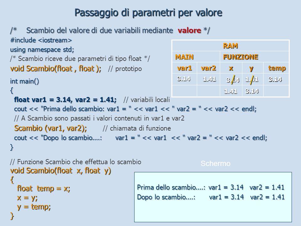 RAM MAINFUNZIONE var1var2 x y temp temp 5 /* Scambio del valore di due variabili mediante indirizzo */ #include #include using namespace std; /* Scambio riceve due reference a variabili di tipo float */ void Scambio(float &, float &); void Scambio(float &, float &); // prototipo int main() { float var1 = 3.14, var2 = 1.41; float var1 = 3.14, var2 = 1.41; // variabili locali cout << Prima dello scambio: var1 = << var1 << var2 = << var2 << endl; cout << Prima dello scambio: var1 = << var1 << var2 = << var2 << endl; // A Scambio sono passati gli indirizzi a var1 e var2 Scambio (var1, var2); Scambio (var1, var2); // chiamata di funzione cout << Dopo lo scambio....: var1 = << var1 << var2 = << var2 << endl; cout << Dopo lo scambio....: var1 = << var1 << var2 = << var2 << endl;} // Funzione Scambio che effettua lo scambio void Scambio(float &x, float &y) { float temp = x; float temp = x; x = y; x = y; y = temp; y = temp;} Passaggio di parametri per indirizzo 3.14 1.41 / / 3.14 1.413.14 Prima dello scambio....: var1 = 3.14 var2 = 1.41 Dopo lo scambio....: var1 = 1.41 var2 = 3.14 Schermo
