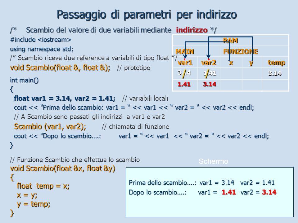 6 Passaggio di parametri con i vettori Nel caso dei vettori lindirizzo di memoria in cui il vettore è allocato è indicato con il nome del vettore.