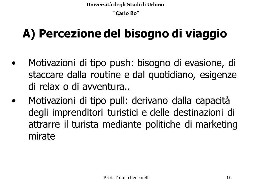 Prof. Tonino Pencarelli10 A) Percezione del bisogno di viaggio Motivazioni di tipo push: bisogno di evasione, di staccare dalla routine e dal quotidia