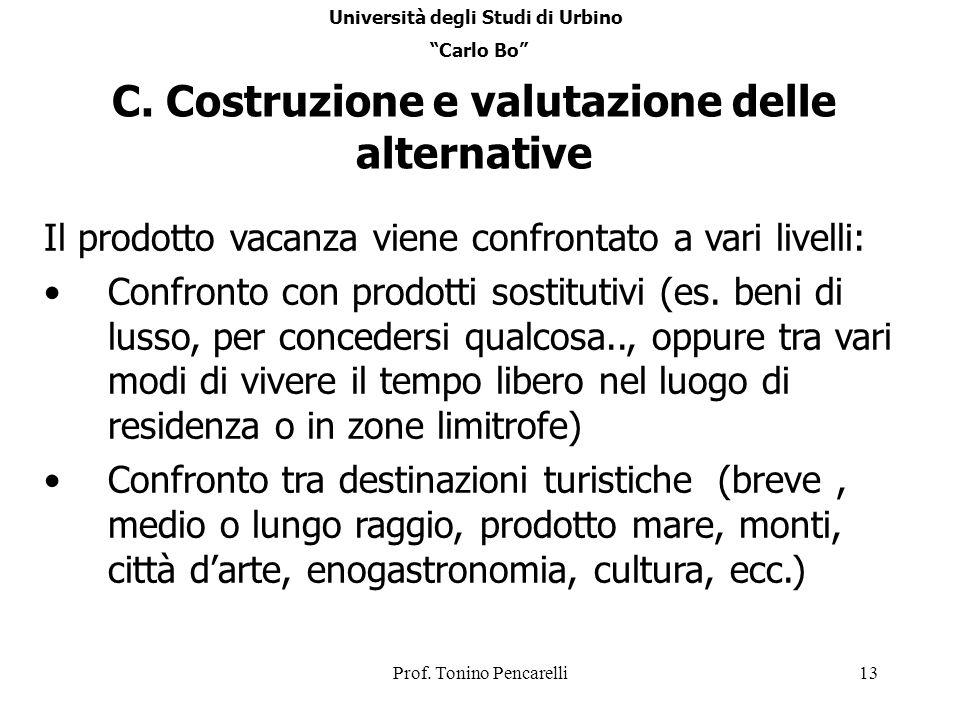 Prof. Tonino Pencarelli13 C. Costruzione e valutazione delle alternative Il prodotto vacanza viene confrontato a vari livelli: Confronto con prodotti