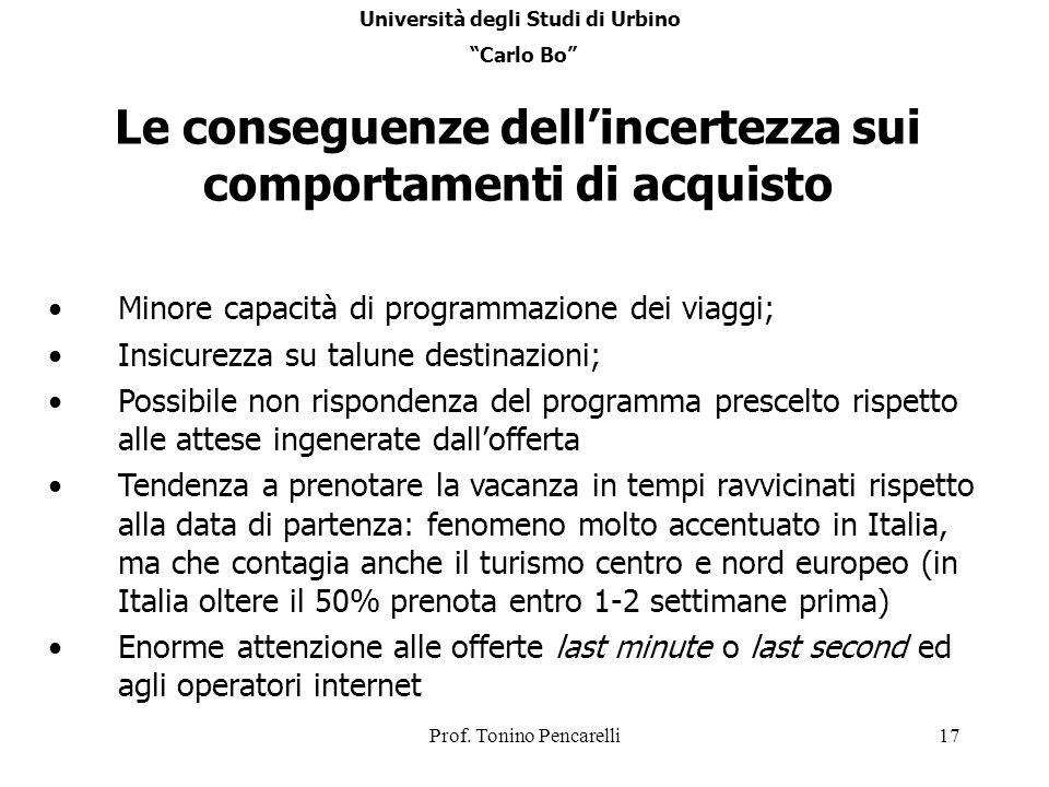 Prof. Tonino Pencarelli17 Le conseguenze dellincertezza sui comportamenti di acquisto Minore capacità di programmazione dei viaggi; Insicurezza su tal